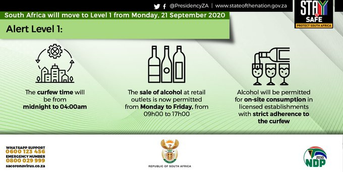 Alert Level 1_ Sale of alcohol