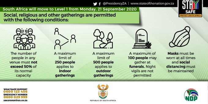 Alert Level 1_ gatherings