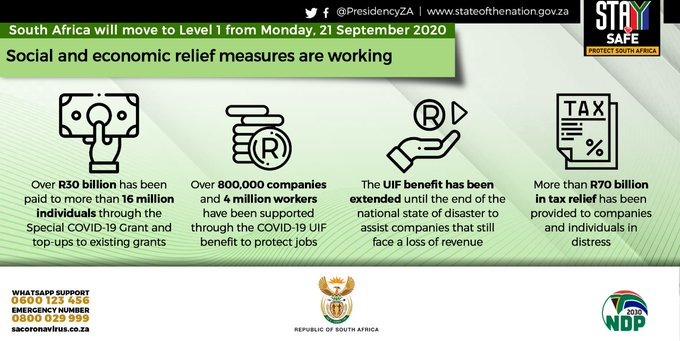 Alert Level 1_ social and economic relief
